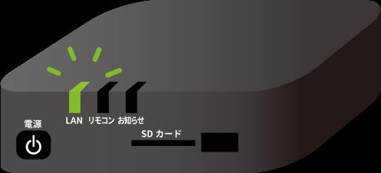 スマートボックスのイラスト