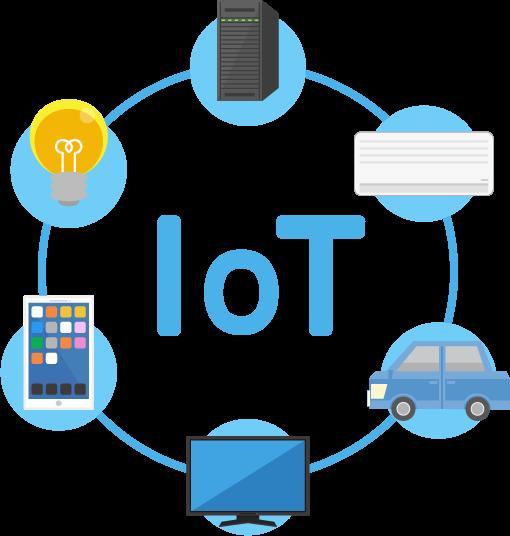 IoT(Internet of Things)をイメージしたイラスト。「IoT」の文字。